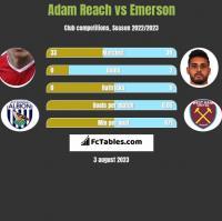 Adam Reach vs Emerson h2h player stats