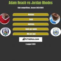 Adam Reach vs Jordan Rhodes h2h player stats