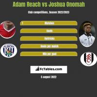 Adam Reach vs Joshua Onomah h2h player stats