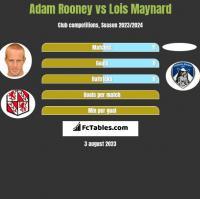 Adam Rooney vs Lois Maynard h2h player stats