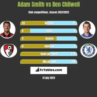 Adam Smith vs Ben Chilwell h2h player stats