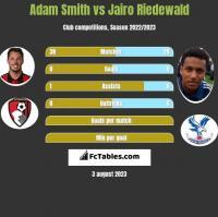 Adam Smith vs Jairo Riedewald h2h player stats