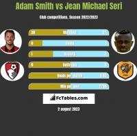 Adam Smith vs Jean Michael Seri h2h player stats