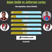 Adam Smith vs Jefferson Lerma h2h player stats