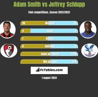 Adam Smith vs Jeffrey Schlupp h2h player stats