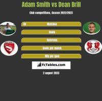 Adam Smith vs Dean Brill h2h player stats