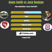 Adam Smith vs Jack Bonham h2h player stats