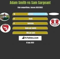 Adam Smith vs Sam Sargeant h2h player stats