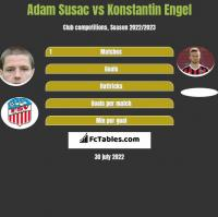 Adam Susac vs Konstantin Engel h2h player stats