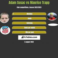 Adam Susac vs Maurice Trapp h2h player stats