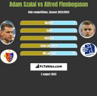 Adam Szalai vs Alfred Finnbogason h2h player stats