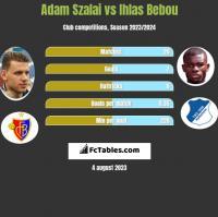 Adam Szalai vs Ihlas Bebou h2h player stats