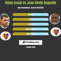 Adam Szalai vs Jean-Kevin Augustin h2h player stats