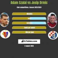 Adam Szalai vs Josip Drmic h2h player stats