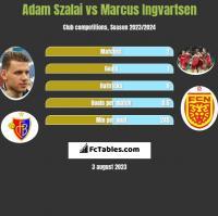 Adam Szalai vs Marcus Ingvartsen h2h player stats