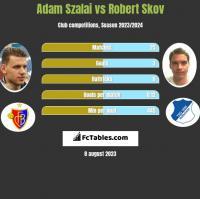 Adam Szalai vs Robert Skov h2h player stats