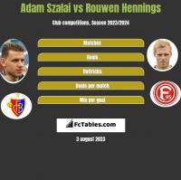 Adam Szalai vs Rouwen Hennings h2h player stats
