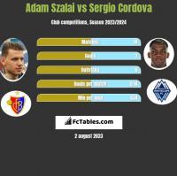 Adam Szalai vs Sergio Cordova h2h player stats