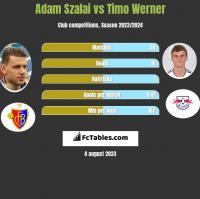 Adam Szalai vs Timo Werner h2h player stats