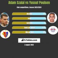 Adam Szalai vs Yussuf Poulsen h2h player stats