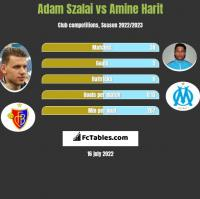 Adam Szalai vs Amine Harit h2h player stats
