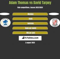 Adam Thomas vs David Tarpey h2h player stats
