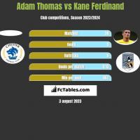 Adam Thomas vs Kane Ferdinand h2h player stats
