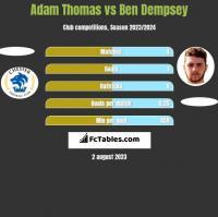 Adam Thomas vs Ben Dempsey h2h player stats