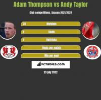 Adam Thompson vs Andy Taylor h2h player stats