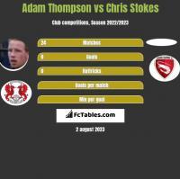 Adam Thompson vs Chris Stokes h2h player stats