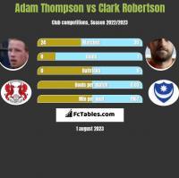 Adam Thompson vs Clark Robertson h2h player stats