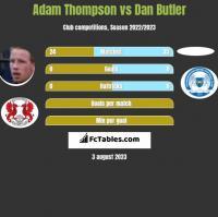 Adam Thompson vs Dan Butler h2h player stats