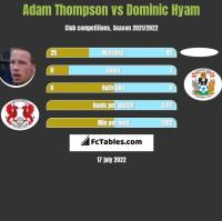 Adam Thompson vs Dominic Hyam h2h player stats