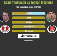 Adam Thompson vs Eoghan O'Connell h2h player stats