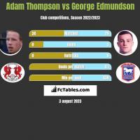 Adam Thompson vs George Edmundson h2h player stats