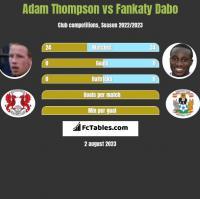 Adam Thompson vs Fankaty Dabo h2h player stats