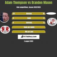 Adam Thompson vs Brandon Mason h2h player stats