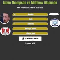 Adam Thompson vs Matthew Olosunde h2h player stats