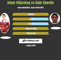 Adam Vidjeskog vs Alain Ebwelle h2h player stats