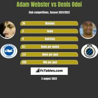 Adam Webster vs Denis Odoi h2h player stats