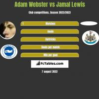 Adam Webster vs Jamal Lewis h2h player stats