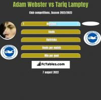 Adam Webster vs Tariq Lamptey h2h player stats