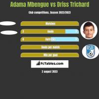 Adama Mbengue vs Driss Trichard h2h player stats