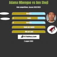 Adama Mbengue vs Gen Shoji h2h player stats