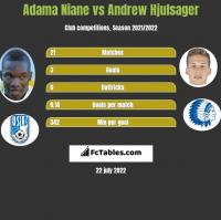 Adama Niane vs Andrew Hjulsager h2h player stats