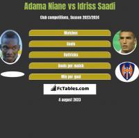 Adama Niane vs Idriss Saadi h2h player stats