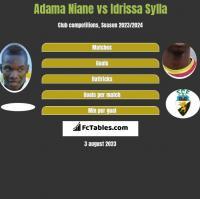 Adama Niane vs Idrissa Sylla h2h player stats