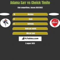 Adama Sarr vs Cheick Timite h2h player stats