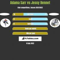 Adama Sarr vs Jessy Bennet h2h player stats