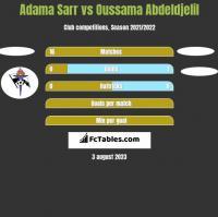 Adama Sarr vs Oussama Abdeldjelil h2h player stats